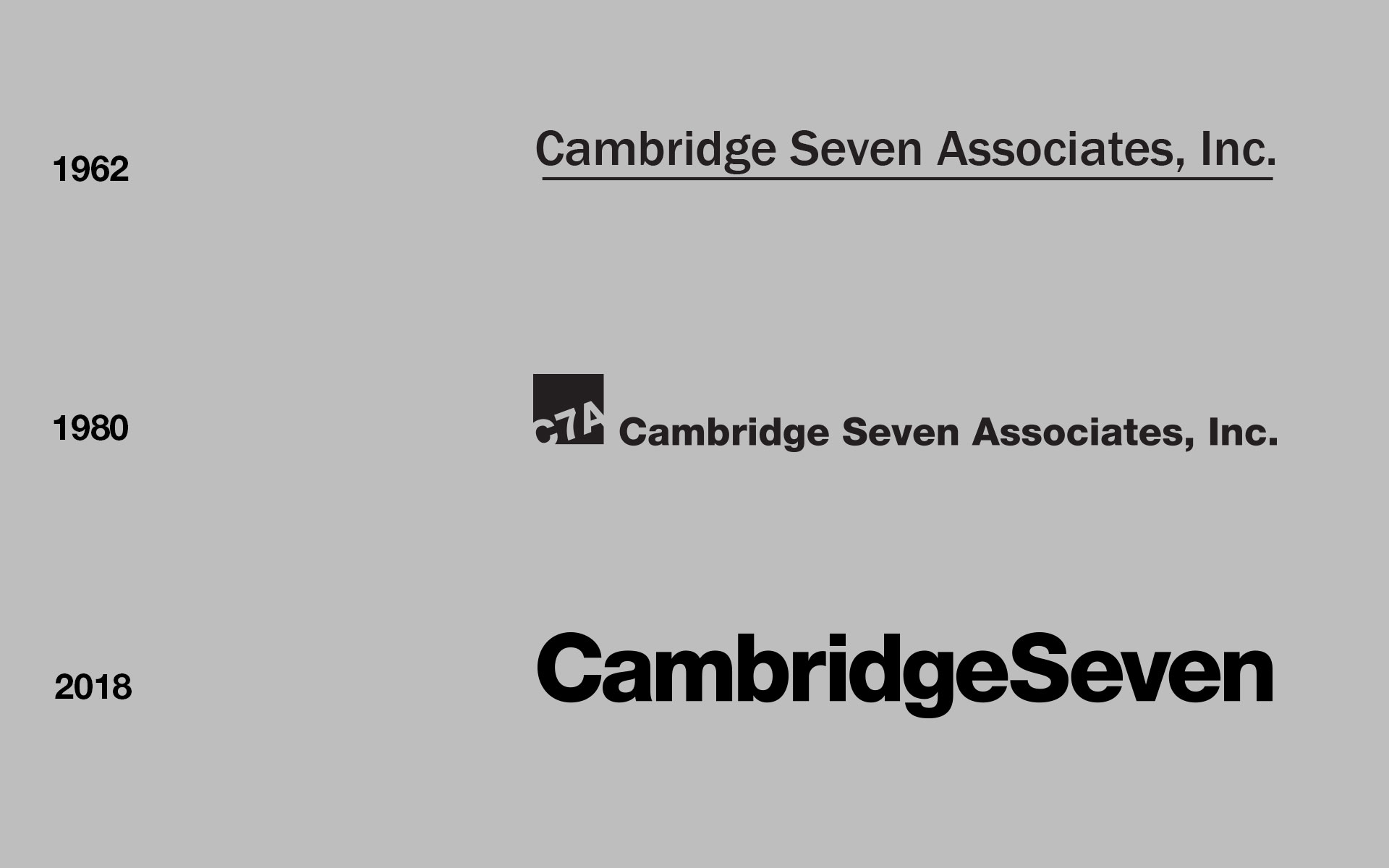 CambridgeSeven branding
